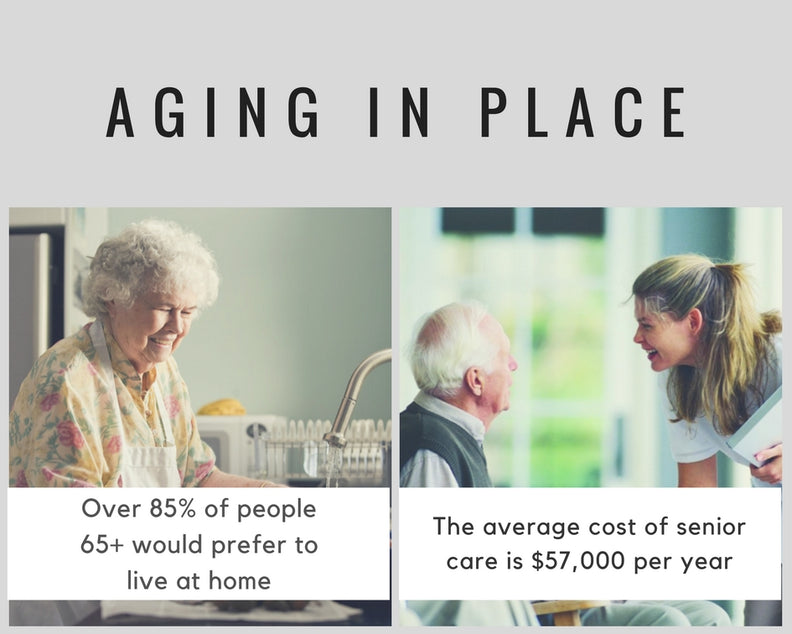 Aging in Place is Possible