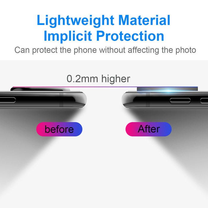 iPhone 11 Pro / Pro Max Rear Camera lens tempered glass cover