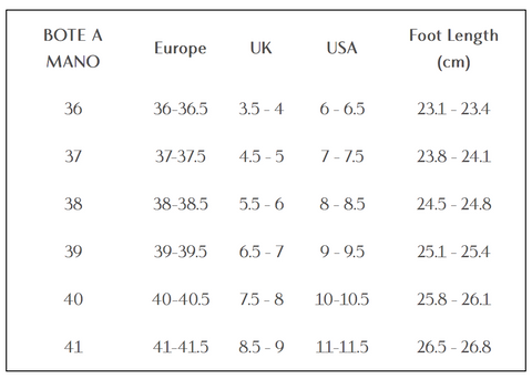 f5c7d8133d18 Bote A Mano s shoes run large to normal sizing. Please refer to the size  chart below for your best size. If you have particularly wide feet