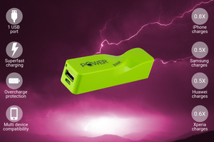 Twister 2,600mAh Portable Power Bank Charger
