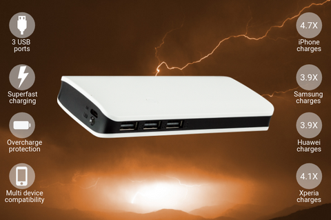 Curver 20,000mAh Portable Power Bank Charger
