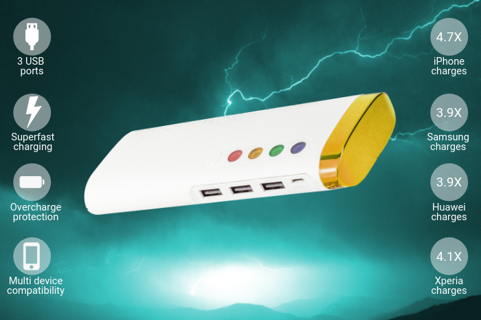 Header 20,000mAh Portable Power Bank Charger