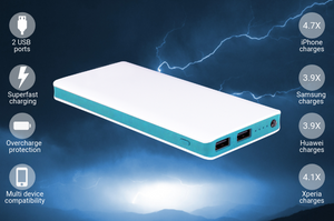 Styler 20,000mAh Portable Power Bank Charger