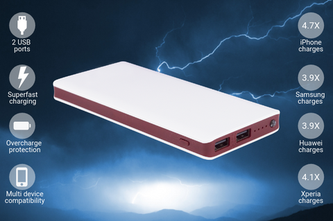 Image of Styler 20,000mAh Portable Power Bank Charger