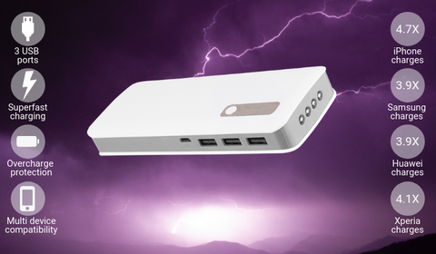 Beam 20,000mAh Portable Power Bank Charger