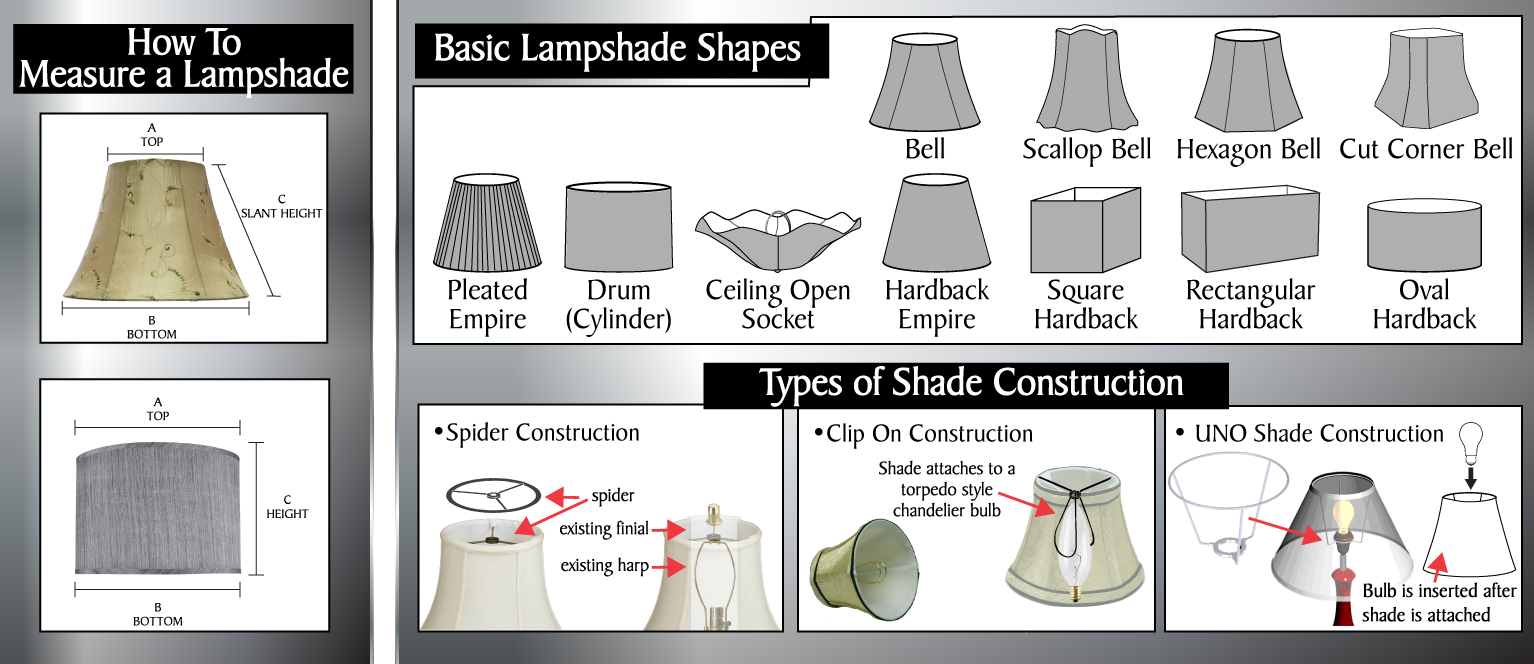lamp shade collection - How To Measure A Lamp Shade