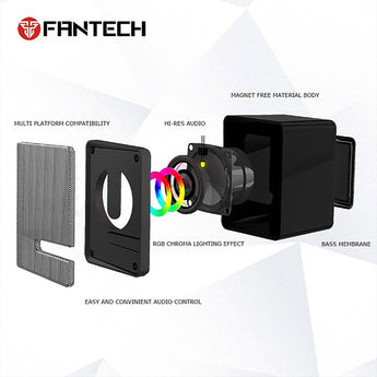FANTECH GS203 PRO-GAMING USB SPEAKER