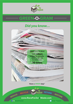 Green-O-Gram ™ Recycling Education Poster With Magazine Recycling Facts - My Green Purpose