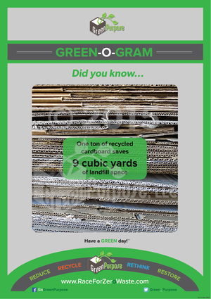 Green-O-Gram ™ Recycling Education Poster With Corrugated Cardboard Recycling Facts - My Green Purpose