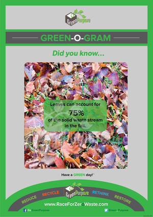 Green-O-Gram ™ Recycling Education Poster With Yard Waste Recycling Facts - My Green Purpose