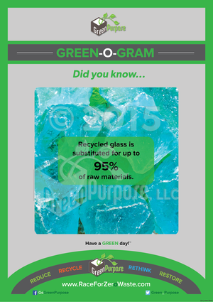 Green-O-Gram ™ Recycling Education Poster With Glass Cullet Recycling Facts - My Green Purpose
