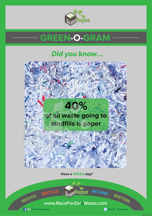 Green-O-Gram ™ Recycling Education Poster With Shredded Paper Recycling Facts - My Green Purpose