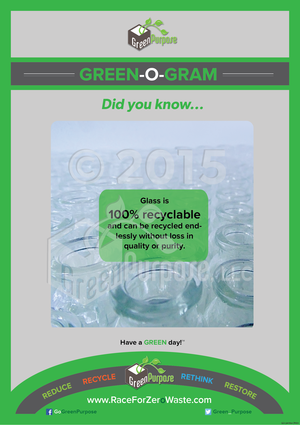 Green-O-Gram ™ Recycling Education Poster With Glass Recycling Facts - My Green Purpose