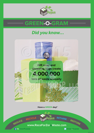 Green-O-Gram ™ Recycling Education Poster With Gift Wrap Recycling Facts - My Green Purpose