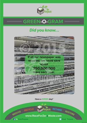 Green-O-Gram ™ Recycling Education Poster With Newspaper Recycling Facts - My Green Purpose