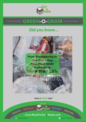 Green-O-Gram ™ Recycling Education Poster With Holiday Waste Facts - My Green Purpose