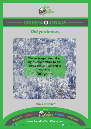 Green-O-Gram ™ Recycling Education Poster With Plastic Bottle Recycling Facts - My Green Purpose