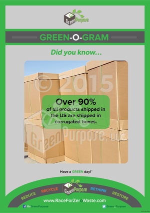 Green-O-Gram ™ Recycling Education Poster With Cardboard Box Recycling Facts - My Green Purpose