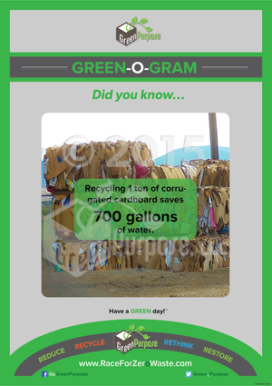 Green-O-Gram ™ Recycling Education Poster With Cardboard Bale Recycling Facts - My Green Purpose