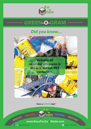 Green-O-Gram ™ Recycling Education Poster With PETE Plastic Recycling Facts - My Green Purpose