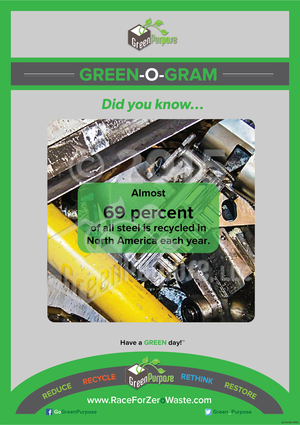 Green-O-Gram ™ Recycling Education Poster With Steel Recycling Facts - My Green Purpose