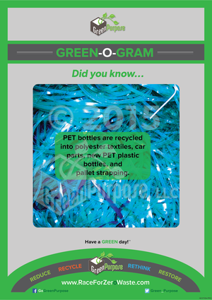 Green-O-Gram ™ Recycling Education Poster With Plastic Strap Recycling Facts - My Green Purpose