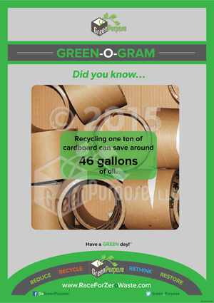 Green-O-Gram ™ Recycling Education Poster With Cardboard Core Recycling Facts - My Green Purpose