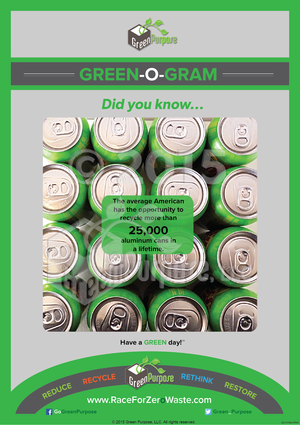 Green-O-Gram ™ Recycling Education Poster With Aluminum Can Recycling Facts - My Green Purpose