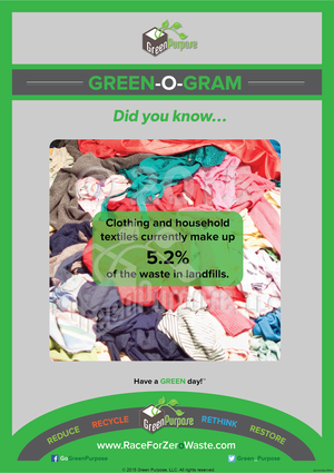 Green-O-Gram ™ Recycling Education Poster With Textile Recycling Facts - My Green Purpose