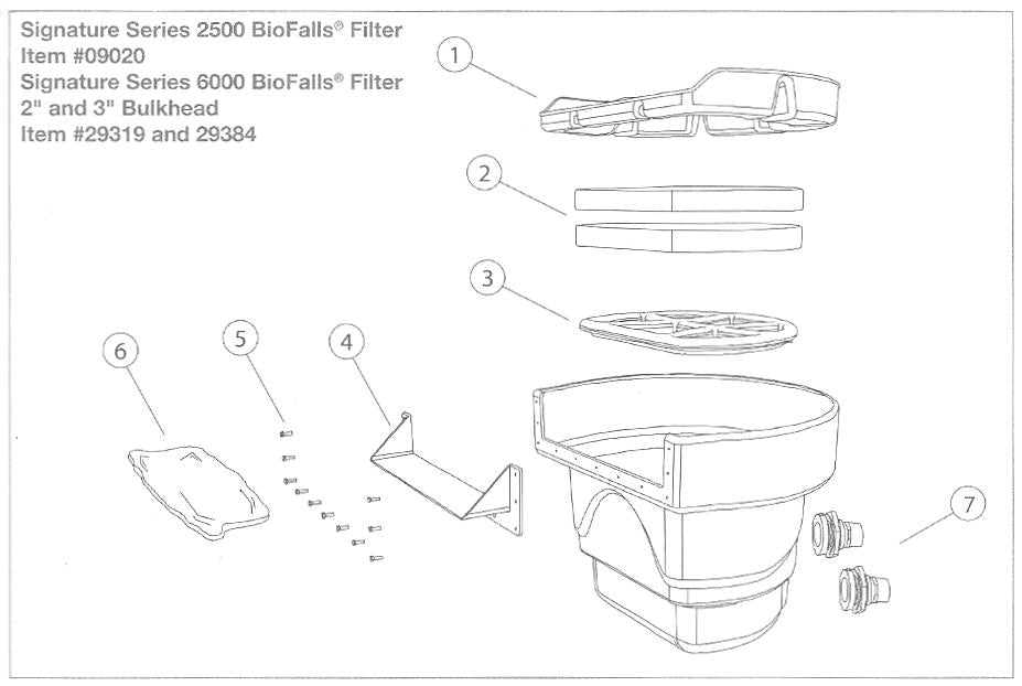 Replacement Diagram for Auqascape Signatures Series 2500 and 6000 BioFalls Filters - Item #09020, #29319, #29384 - Marquis Gardens