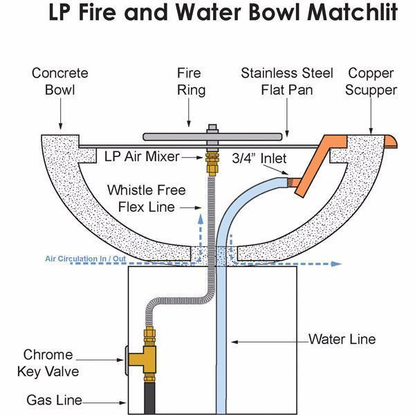 "Maya Square Fire & Water Bowl 30""x12"" w/ Copper Spillway"