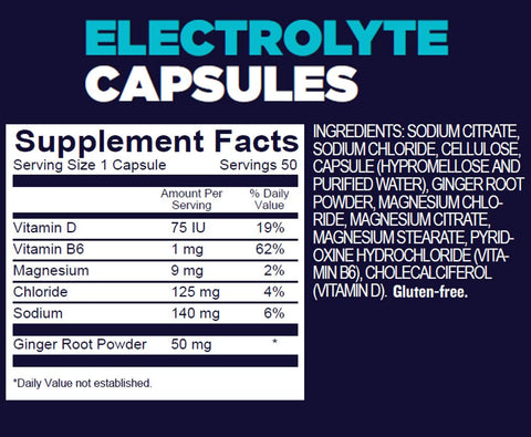 Electrolyte_Capsules_-_NF_and_Ingredient