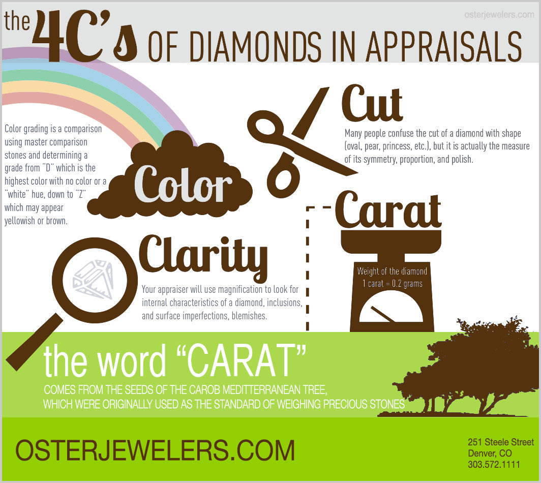 The 4 cs of diamonds less than half a carat of rough making it the rarest and most desired gemstone in the world no wonder its a symbol of commitment longevity and love biocorpaavc Images