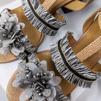 Recycle, Repurpose, Reuse: DIY Shoes