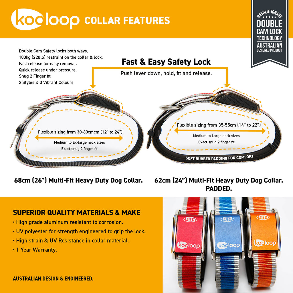 Kooloop Dog Collar Features
