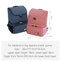 Breastpump Bag Big Bear - V-coool