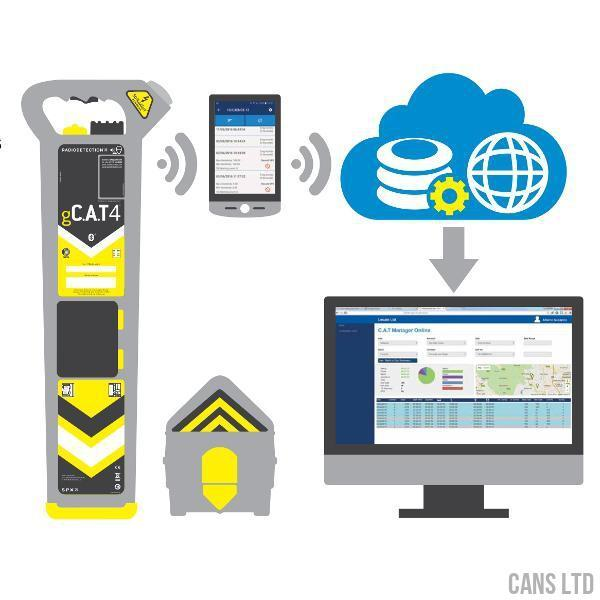 Radiodetection gCAT4+ Metric with Data logging; SWING; StrikeAlert; CALSafe; GPS - CANS LTD