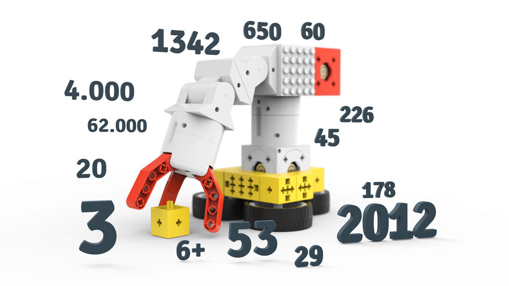 Tinkerbots in numbers