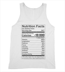 Anime Nutrition Facts Tank