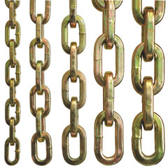 Abus Security Chain