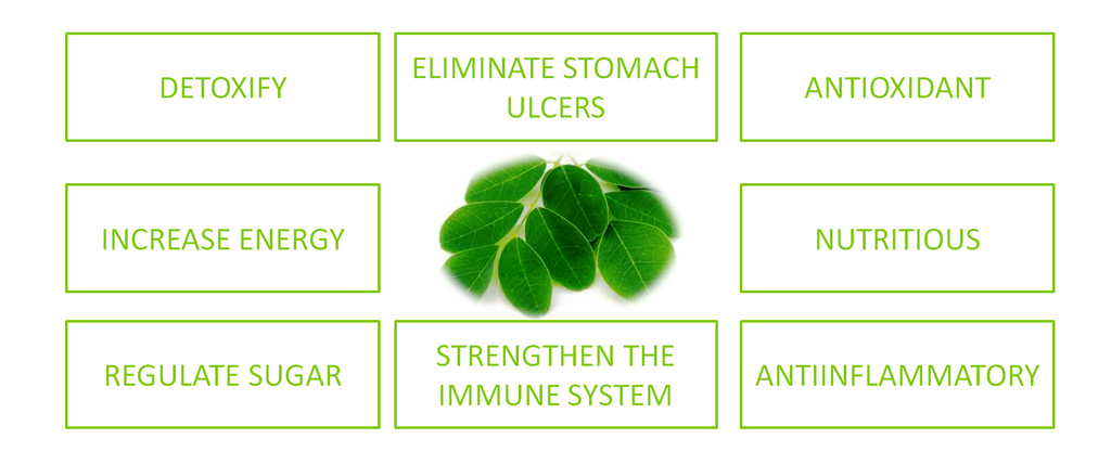 Moringa will work on many different levels