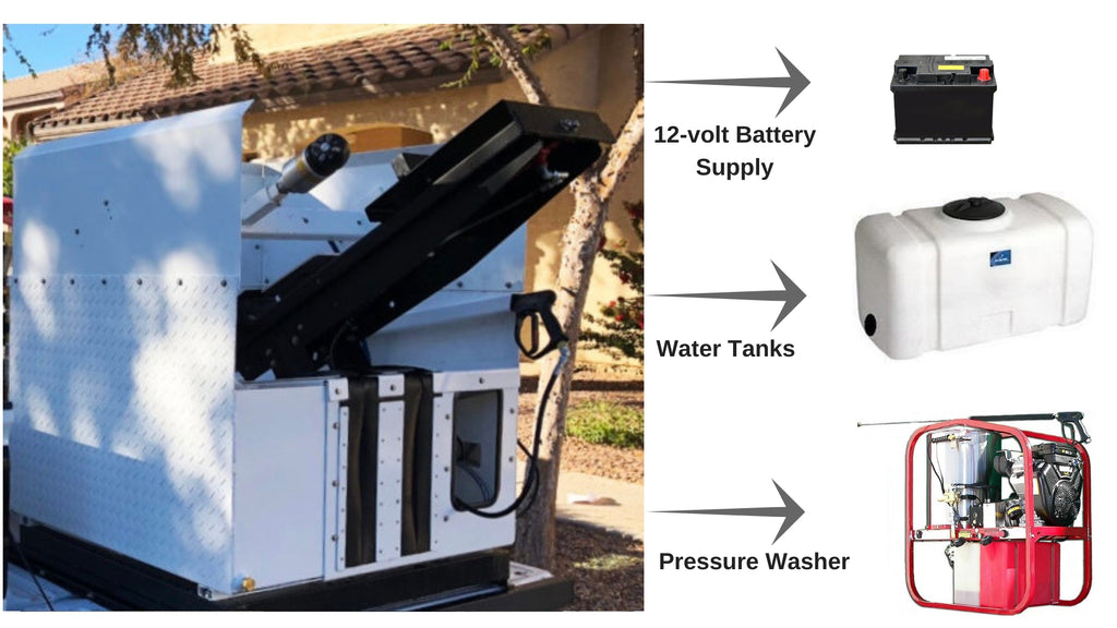 Build your own Trash Bin Cleaning Truck or Trailer