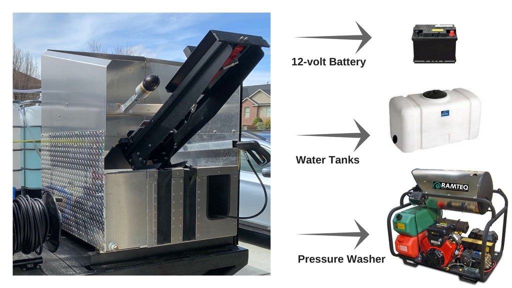 Equipment you need to build your own trash bin cleaning truck or trailer.