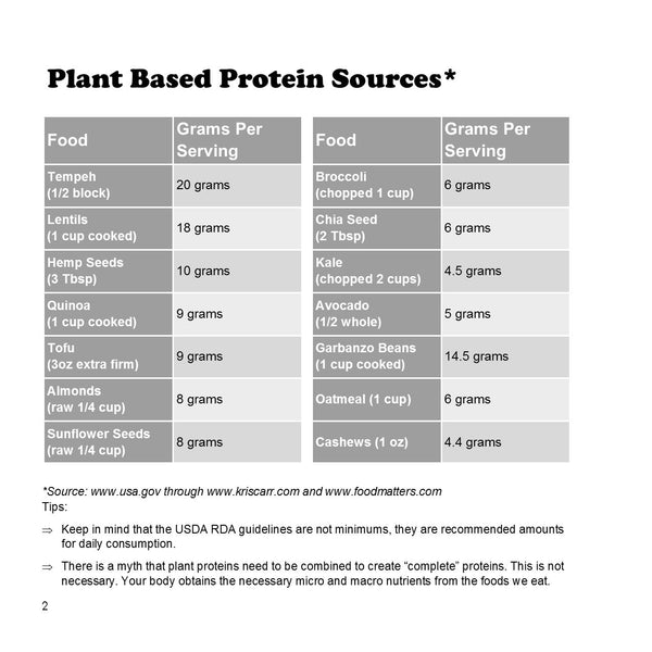 Plant Protein Power Cookbook - Digital - Locabuy - Cooking & Wellness With Dawn - 2
