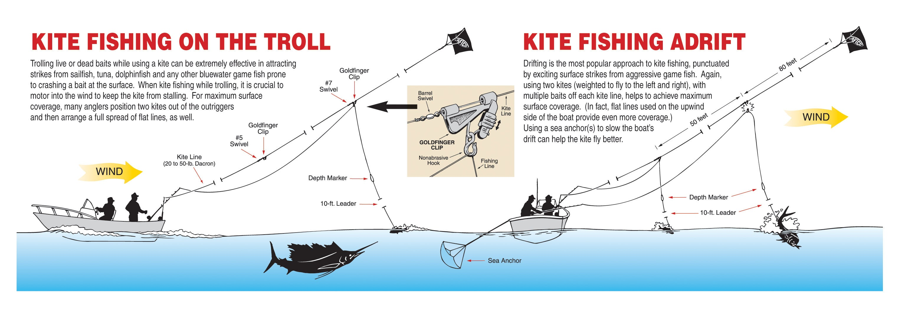 Kite Clip Kit