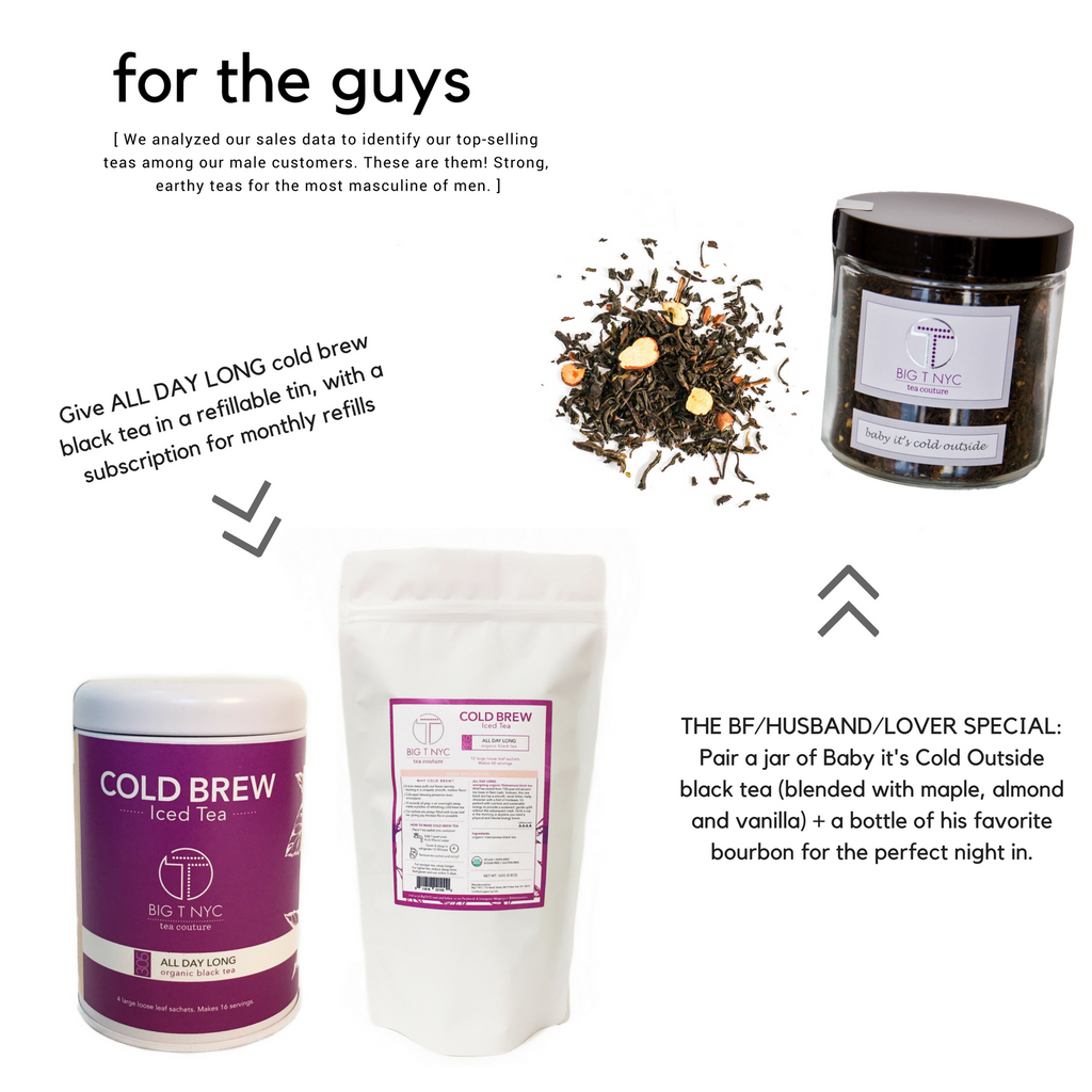 big t nyc holiday gift guide: for the guys