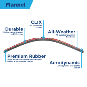 "CLIX Flannel Precison Fit Click-on Wiper Blades - 22"" 14 - AutoTex"