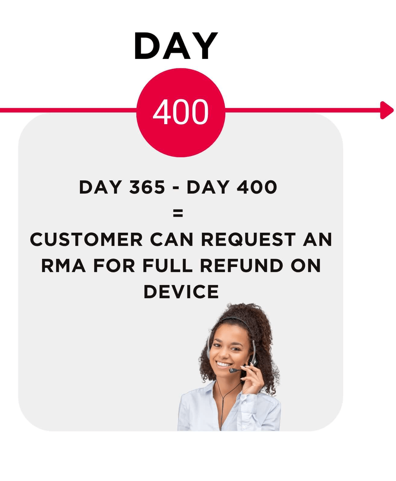 Day 400