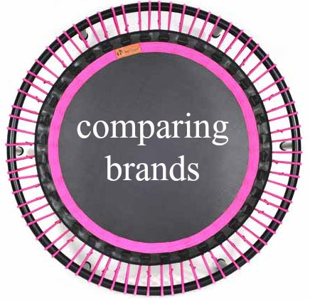 comparing brands bellicon review