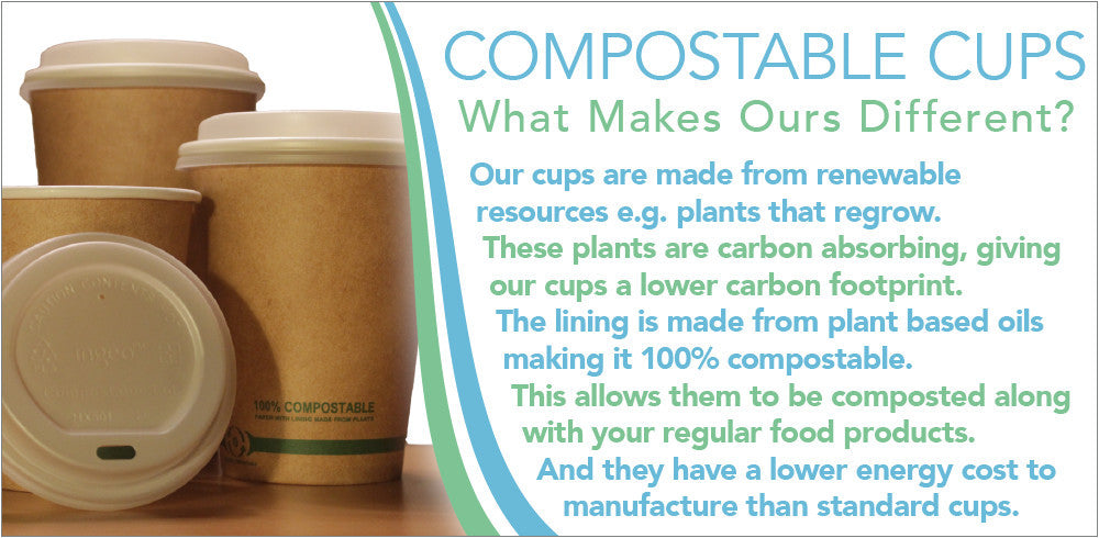 Compostable Paper Coffee Cups